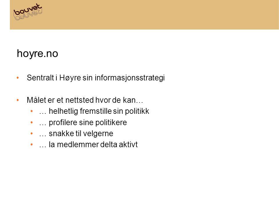 hoyre.no Sentralt i Høyre sin informasjonsstrategi