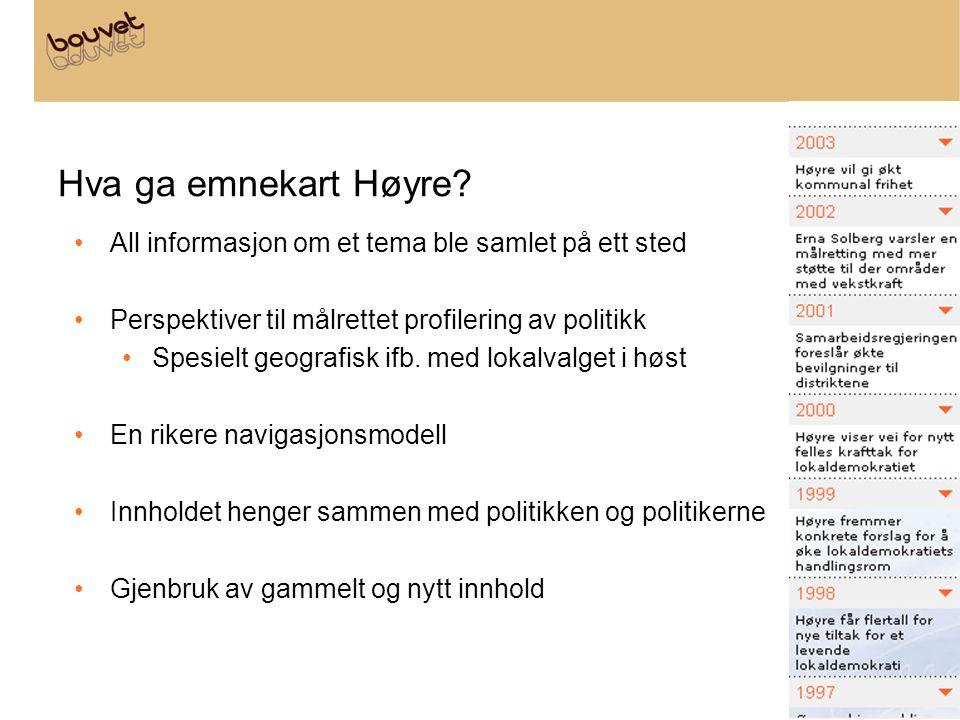 Hva ga emnekart Høyre All informasjon om et tema ble samlet på ett sted. Perspektiver til målrettet profilering av politikk.