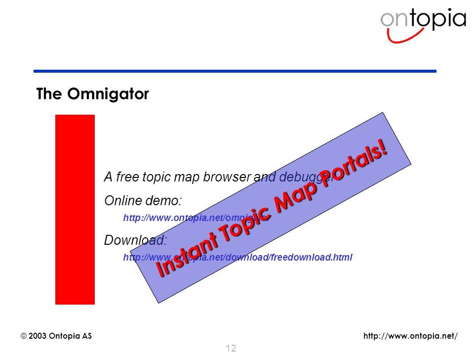 Instant Topic Map Portals!