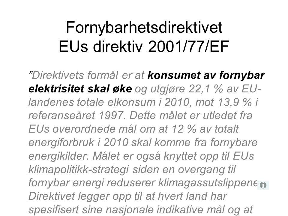 Fornybarhetsdirektivet EUs direktiv 2001/77/EF