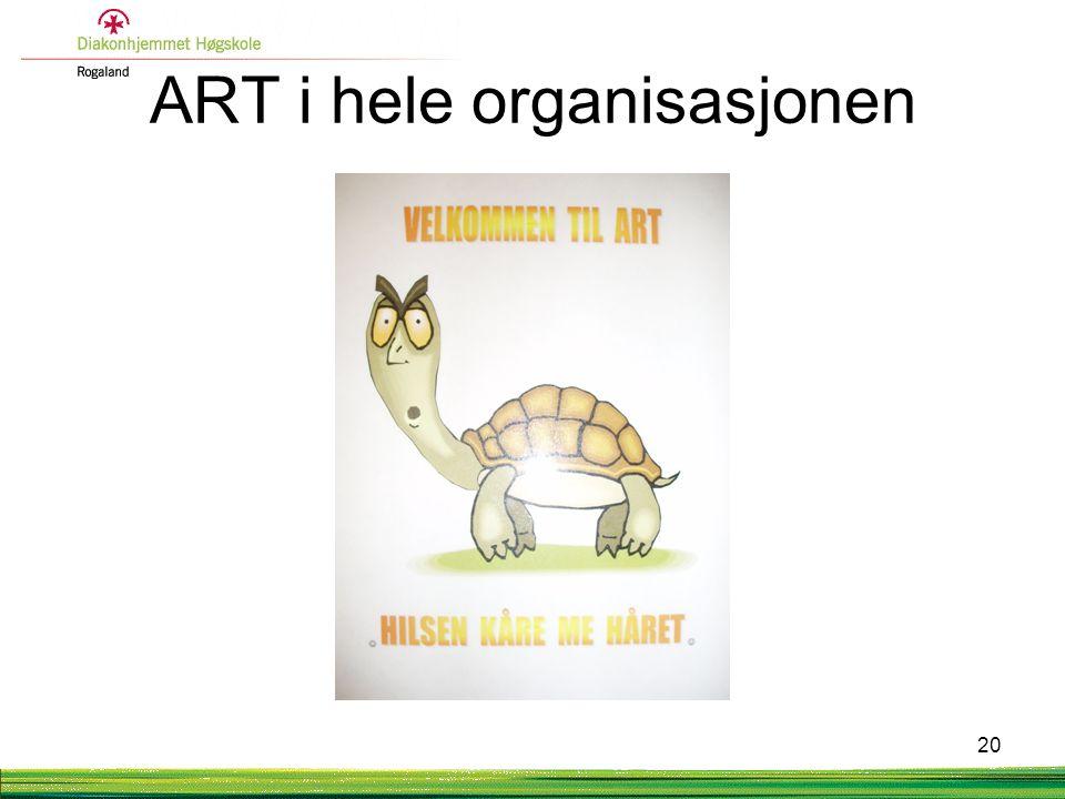 ART i hele organisasjonen