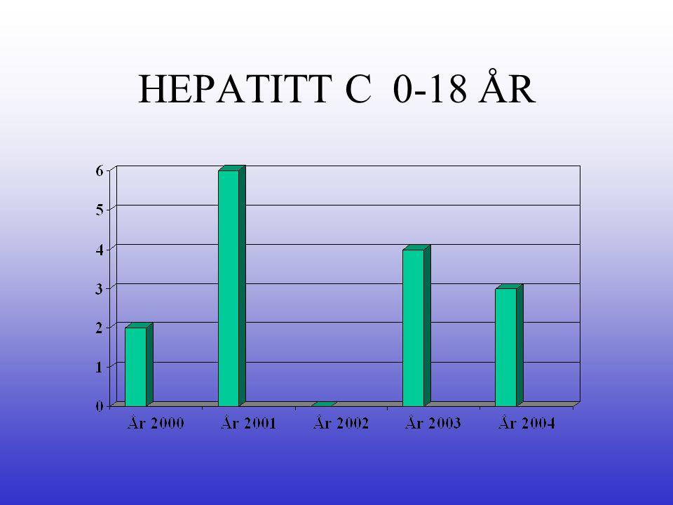 HEPATITT C 0-18 ÅR