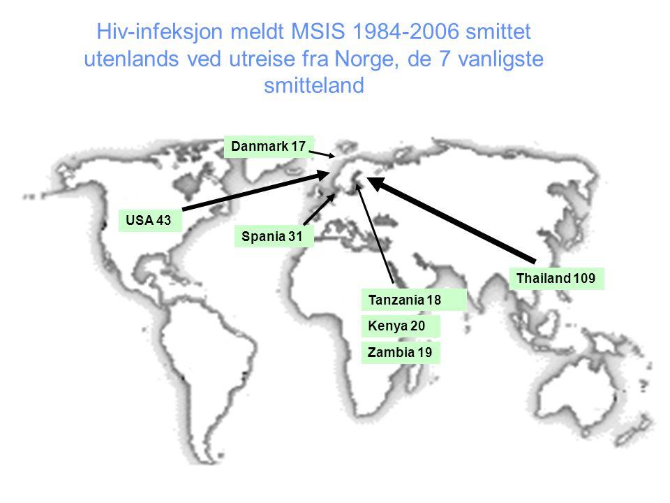 Hiv-infeksjon meldt MSIS 1984-2006 smittet utenlands ved utreise fra Norge, de 7 vanligste smitteland