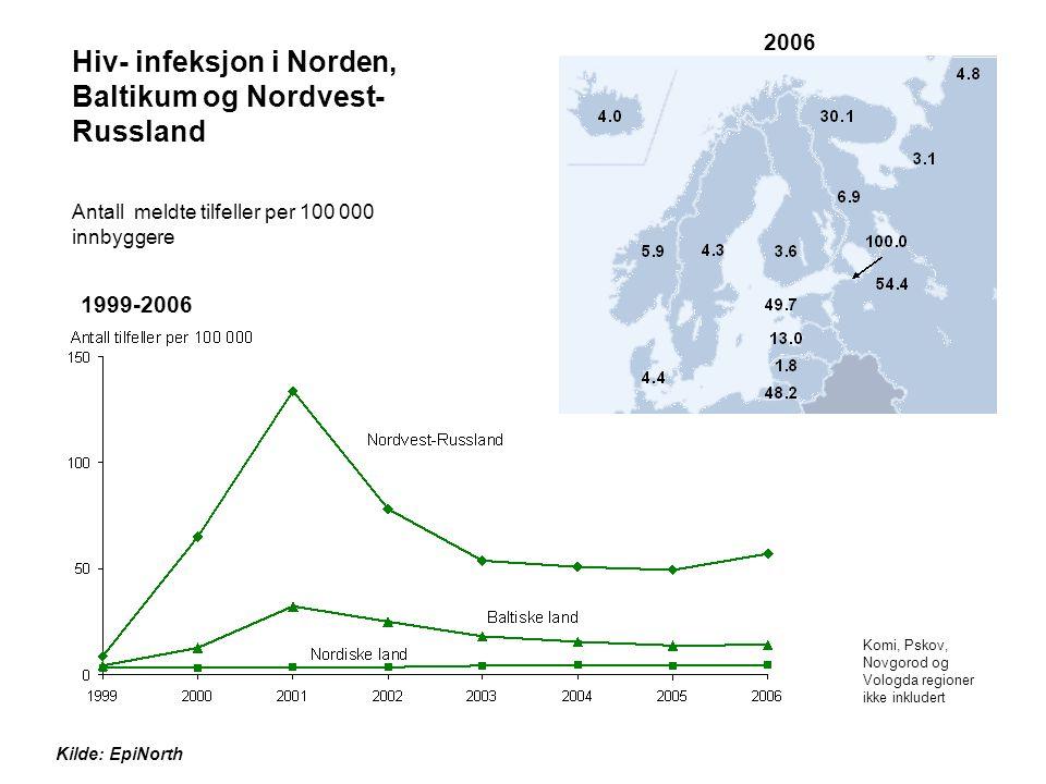 Hiv- infeksjon i Norden, Baltikum og Nordvest-Russland