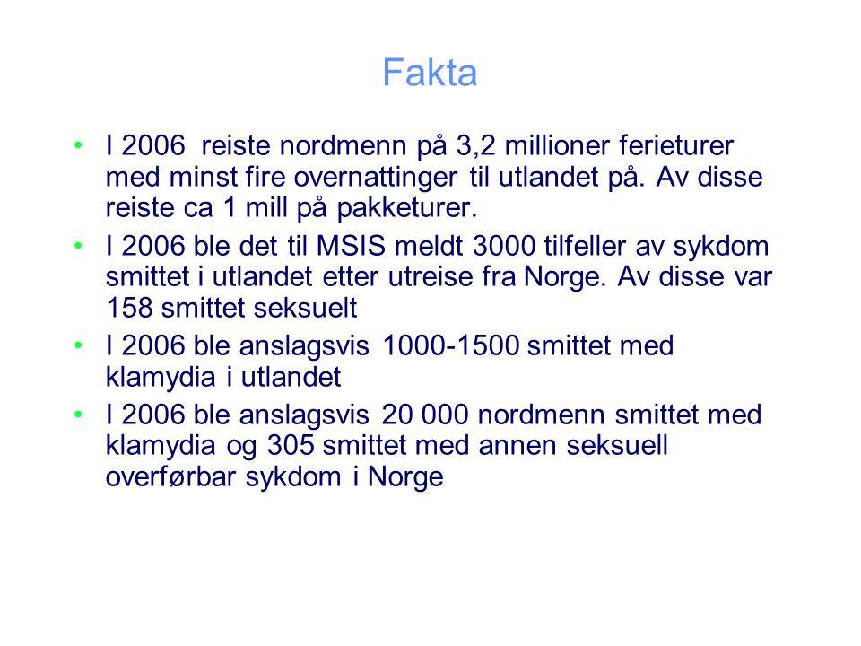 Fakta I 2006 reiste nordmenn på 3,2 millioner ferieturer med minst fire overnattinger til utlandet på. Av disse reiste ca 1 mill på pakketurer.