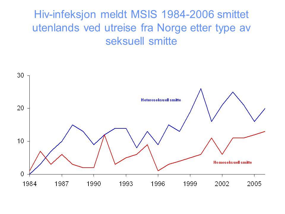 Hiv-infeksjon meldt MSIS 1984-2006 smittet utenlands ved utreise fra Norge etter type av seksuell smitte