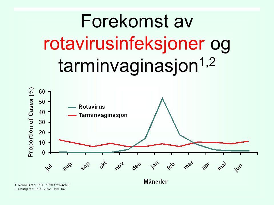 Forekomst av rotavirusinfeksjoner og tarminvaginasjon1,2