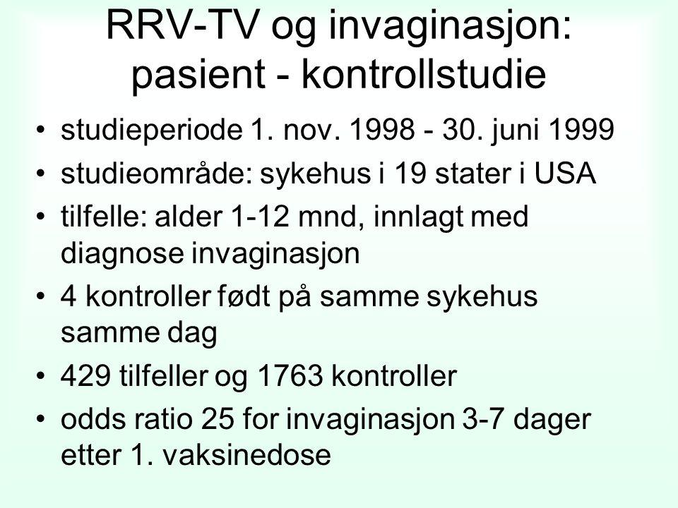 RRV-TV og invaginasjon: pasient - kontrollstudie