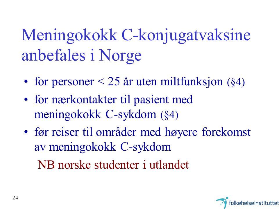 Meningokokk C-konjugatvaksine anbefales i Norge