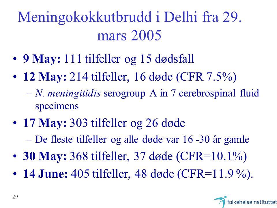 Meningokokkutbrudd i Delhi fra 29. mars 2005