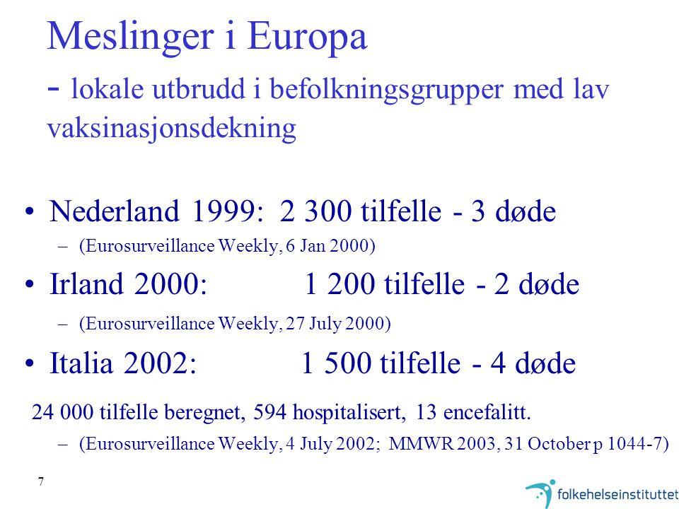 Meslinger i Europa - lokale utbrudd i befolkningsgrupper med lav vaksinasjonsdekning
