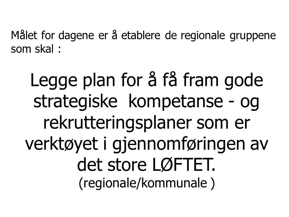 (regionale/kommunale )
