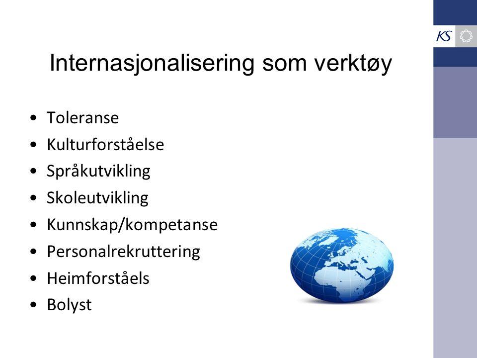 Internasjonalisering som verktøy