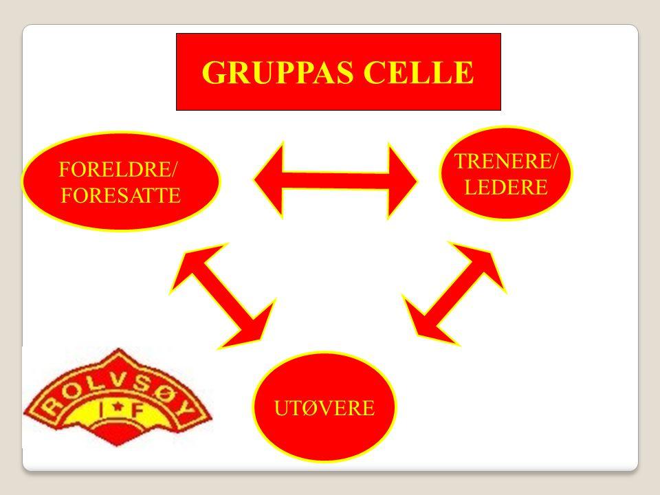 GRUPPAS CELLE TRENERE/ LEDERE FORELDRE/ FORESATTE UTØVERE