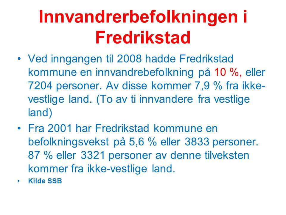 Innvandrerbefolkningen i Fredrikstad