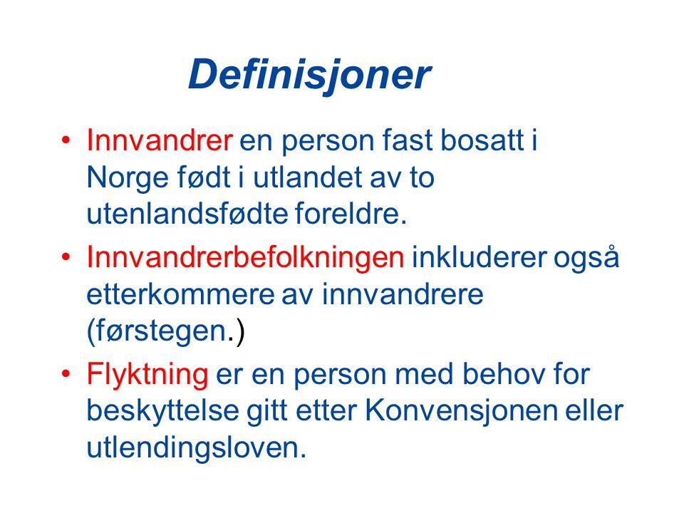 Definisjoner Innvandrer en person fast bosatt i Norge født i utlandet av to utenlandsfødte foreldre.