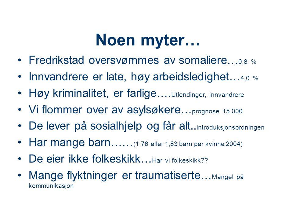 Noen myter… Fredrikstad oversvømmes av somaliere…0,8 %