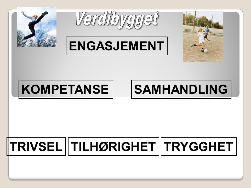 Verdibygget ENGASJEMENT KOMPETANSE SAMHANDLING TRIVSEL TILHØRIGHET TRYGGHET
