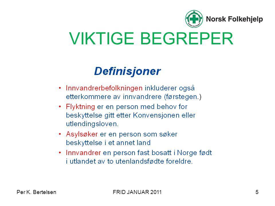VIKTIGE BEGREPER Per K. Bertelsen FRID JANUAR 2011