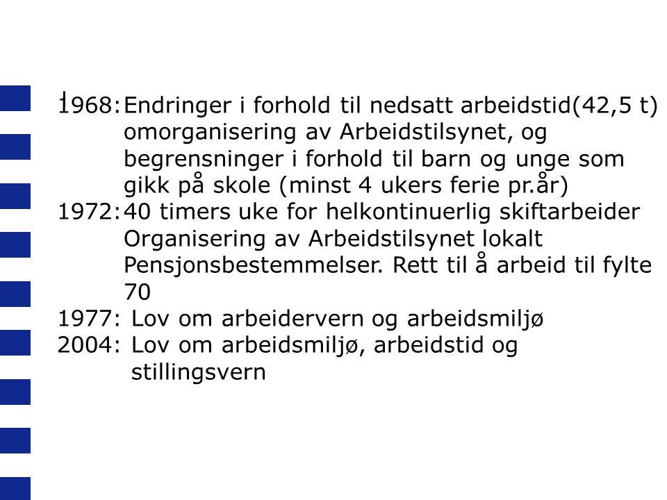 l 1968: Endringer i forhold til nedsatt arbeidstid(42,5 t)