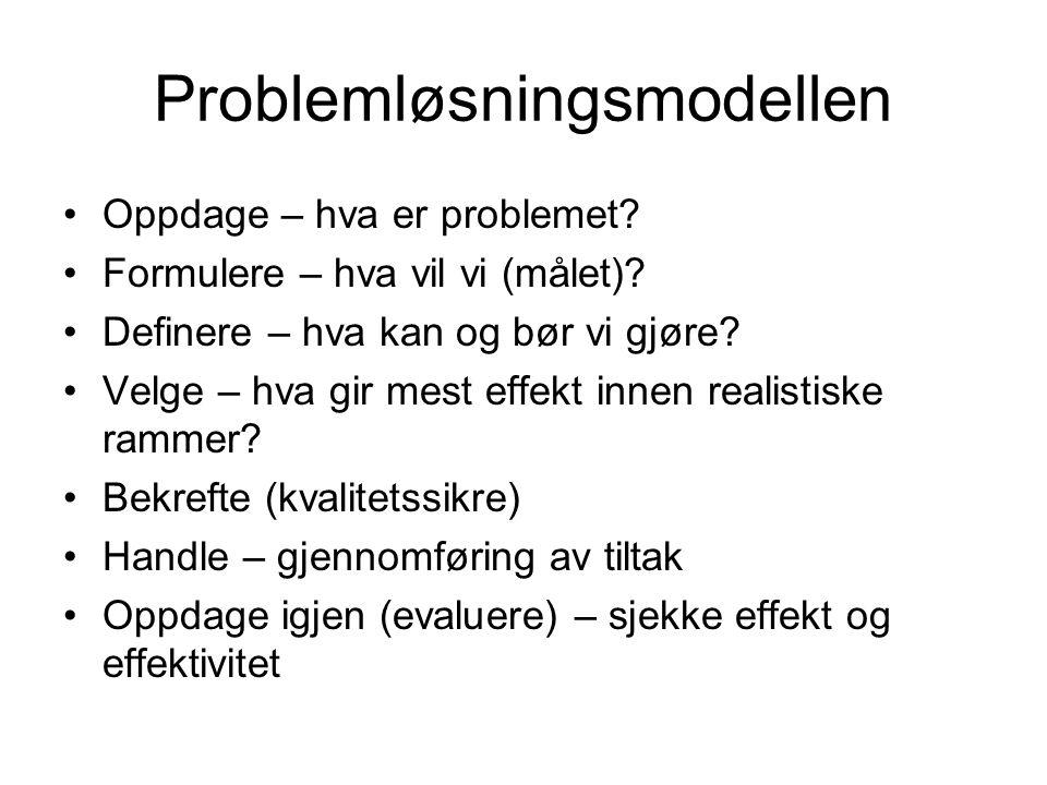 Problemløsningsmodellen