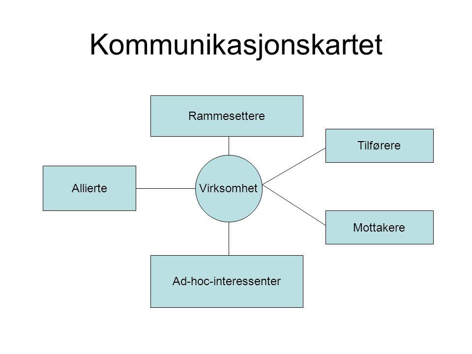 Kommunikasjonskartet