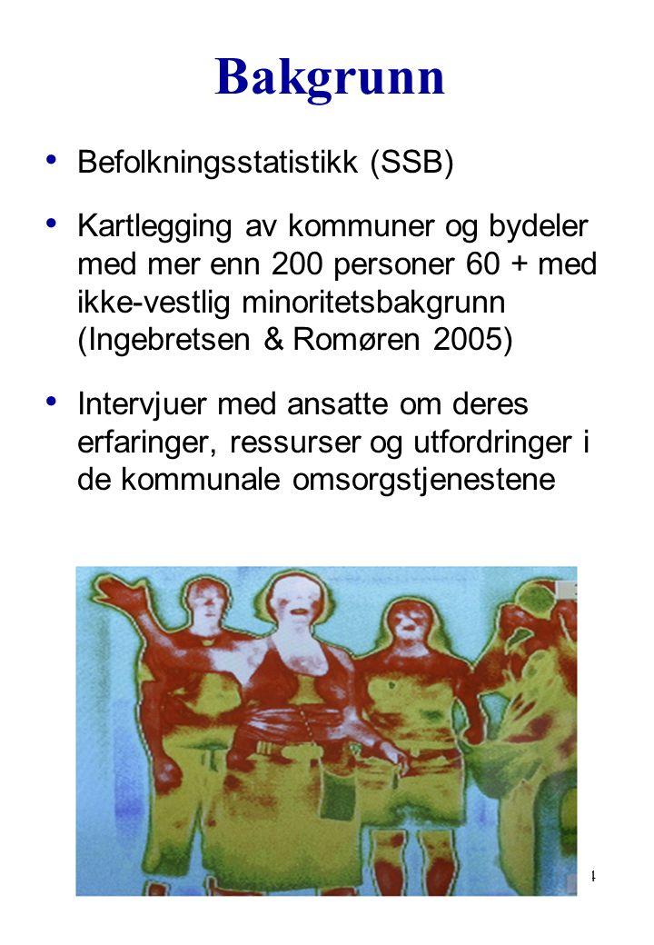 Bakgrunn Befolkningsstatistikk (SSB)
