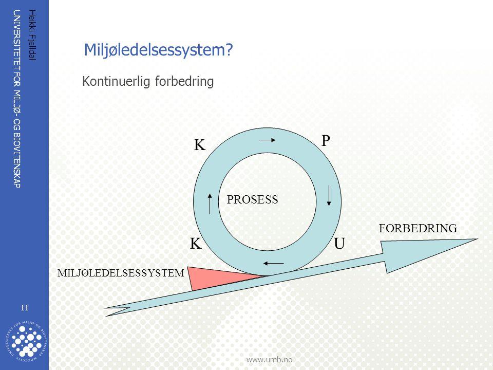 Miljøledelsessystem P K K U Kontinuerlig forbedring PROSESS