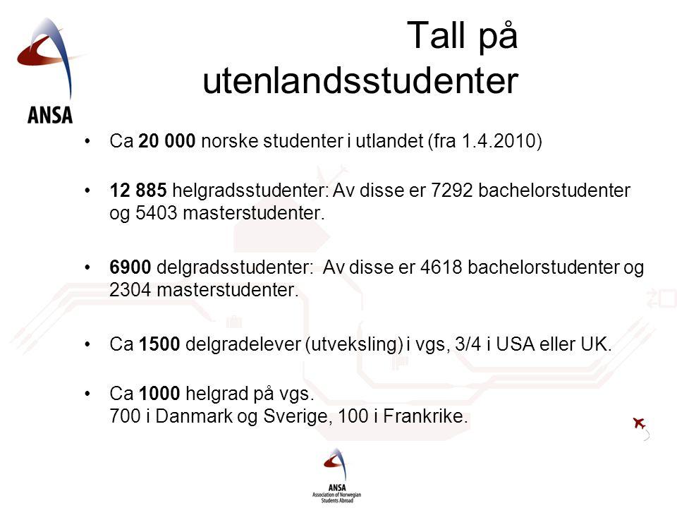 Tall på utenlandsstudenter