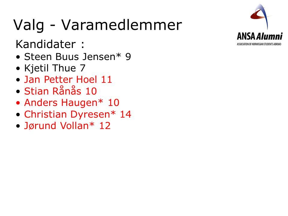 Valg - Varamedlemmer Kandidater : Steen Buus Jensen* 9 Kjetil Thue 7