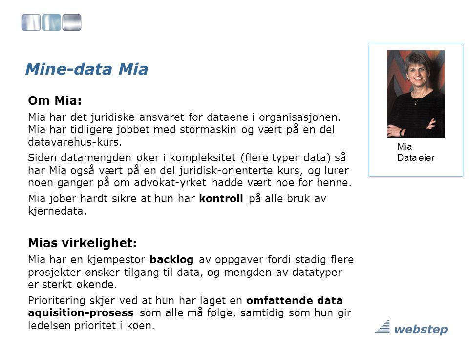 Mine-data Mia Om Mia: Mias virkelighet: