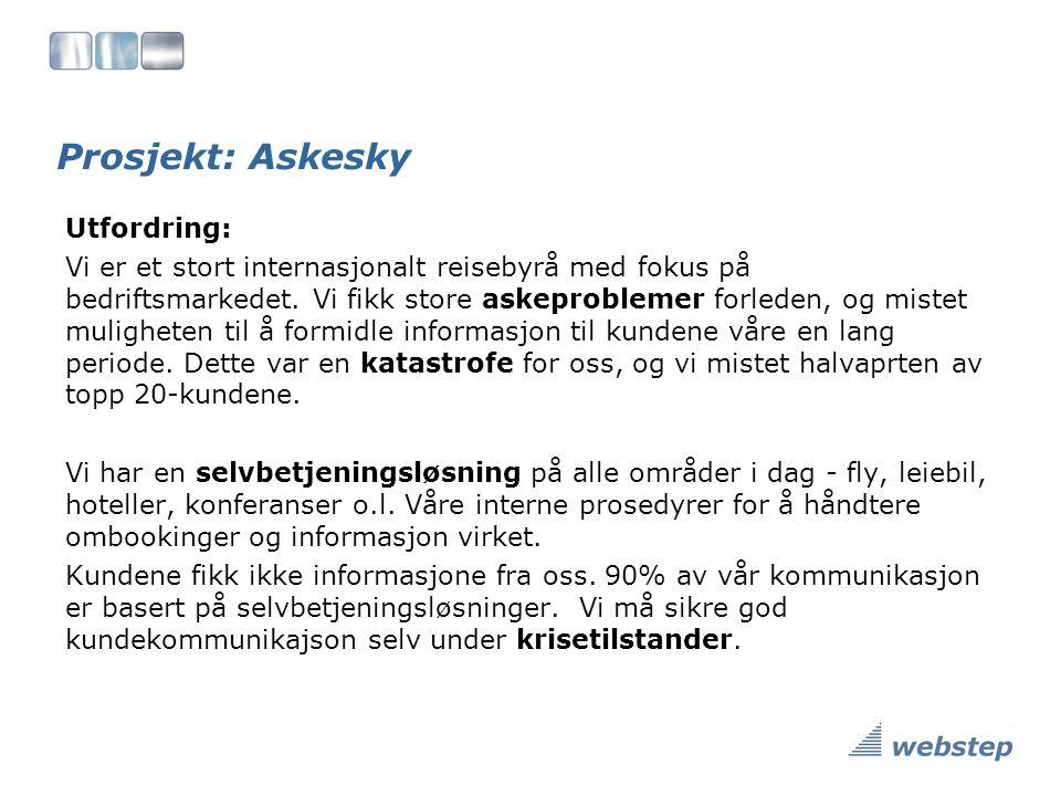 Prosjekt: Askesky