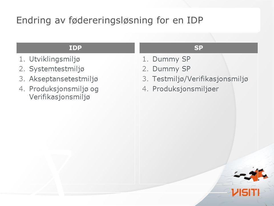 Endring av fødereringsløsning for en IDP