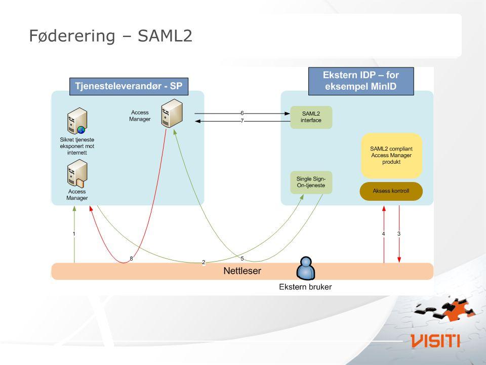Føderering – SAML2