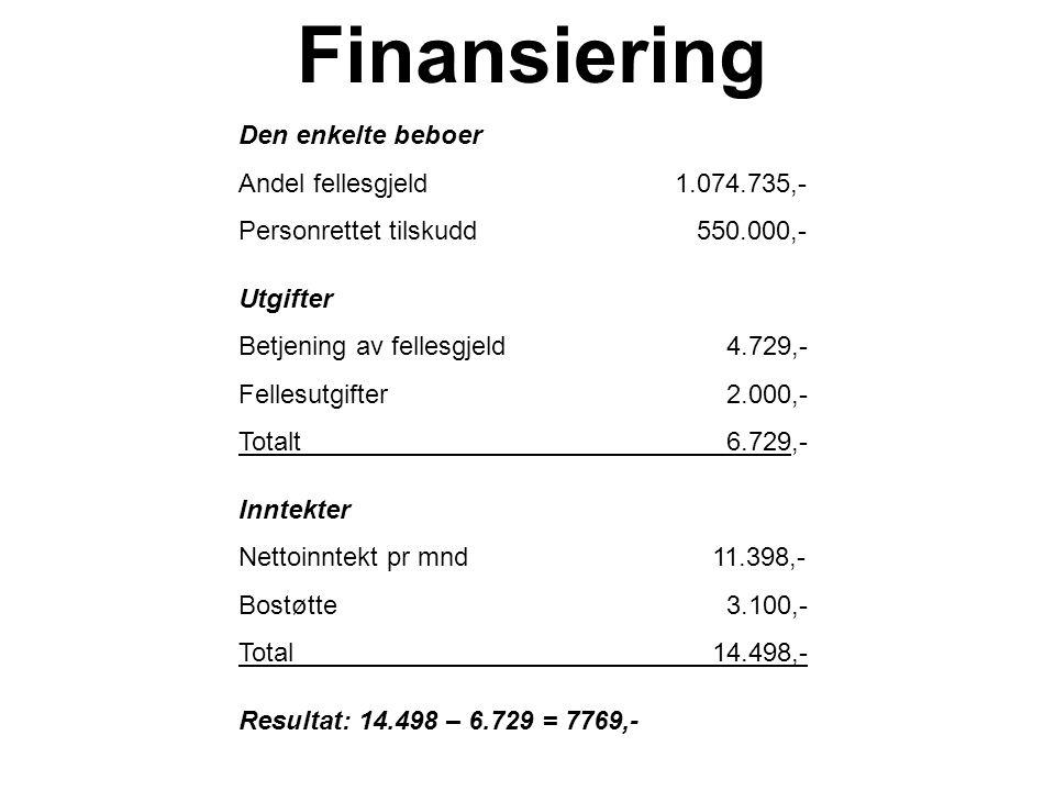 Finansiering Den enkelte beboer Andel fellesgjeld 1.074.735,-