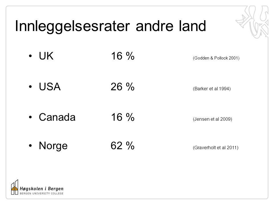 Innleggelsesrater andre land