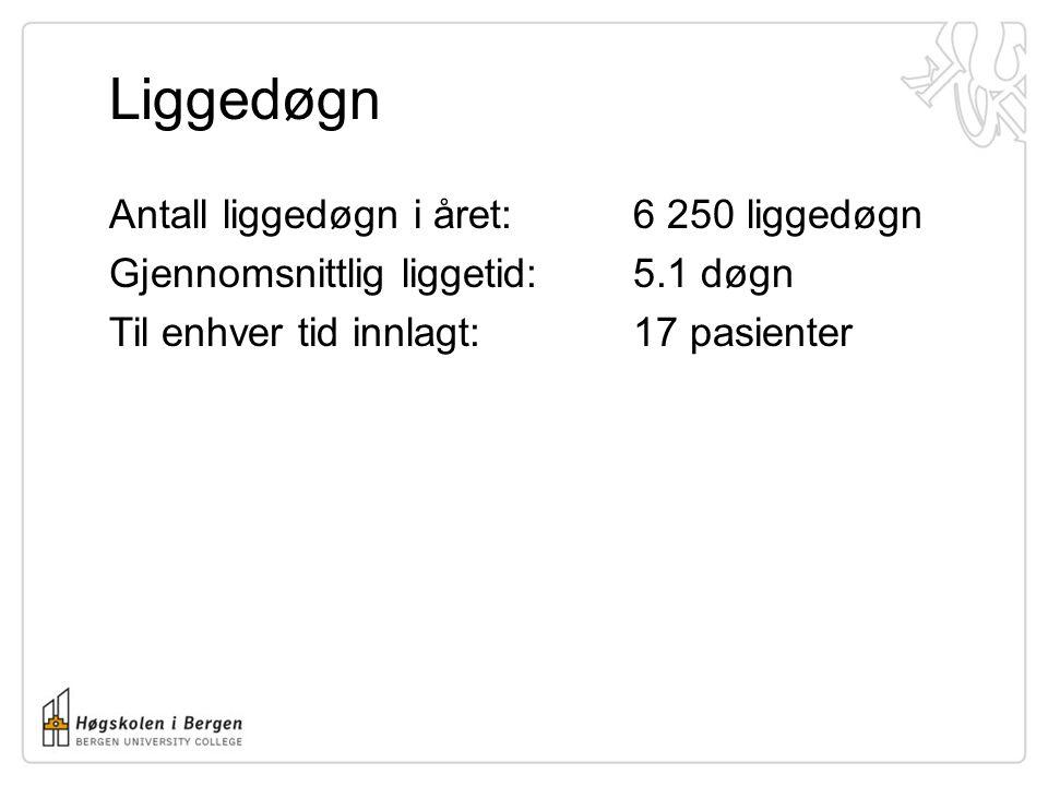 Liggedøgn Antall liggedøgn i året: 6 250 liggedøgn Gjennomsnittlig liggetid: 5.1 døgn Til enhver tid innlagt: 17 pasienter