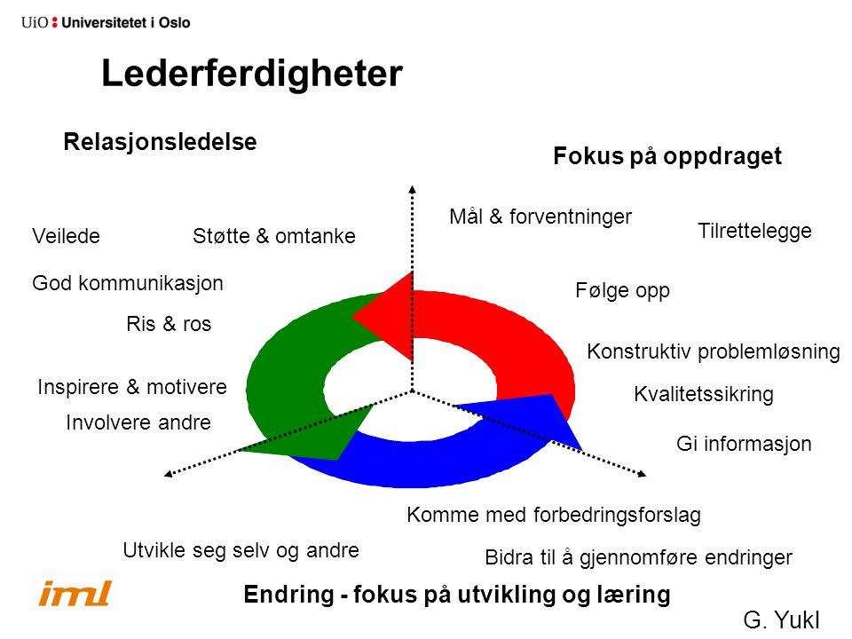 Lederferdigheter Relasjonsledelse Fokus på oppdraget