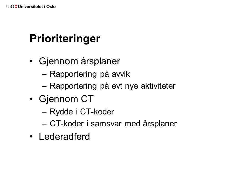 Prioriteringer Gjennom årsplaner Gjennom CT Lederadferd