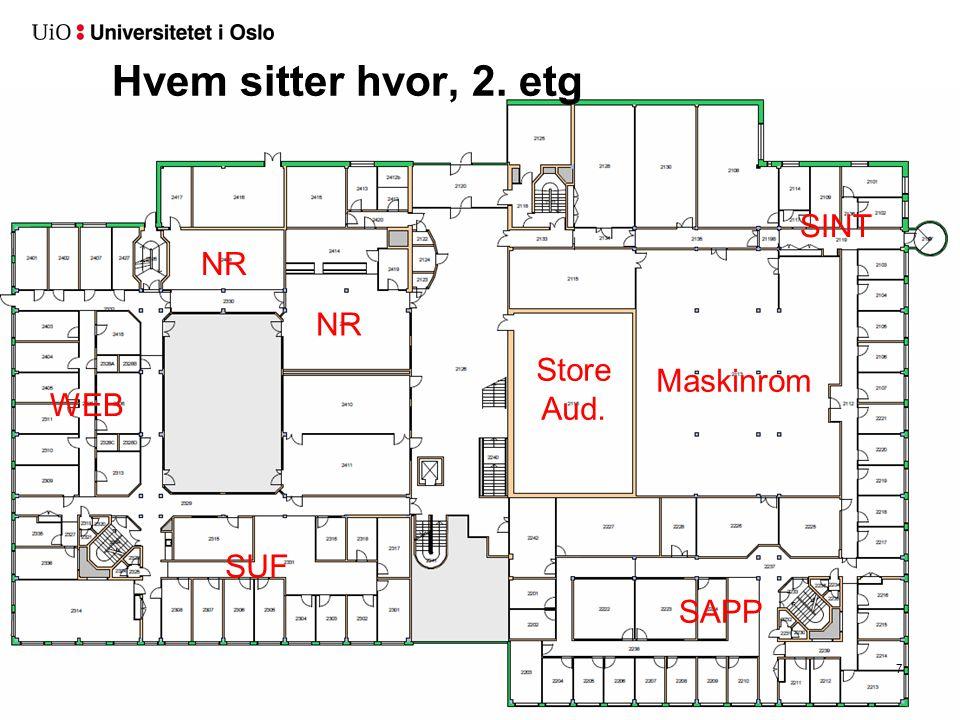 Hvem sitter hvor, 2. etg SINT NR NR Store Aud. Maskinrom WEB SUF SAPP