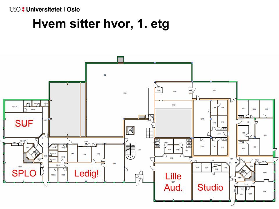 Hvem sitter hvor, 1. etg SUF SPLO Ledig! Lille Aud. Studio