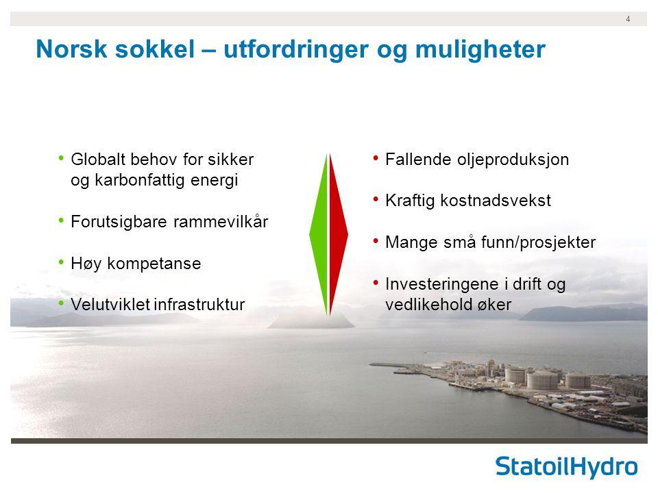 Norsk sokkel – utfordringer og muligheter