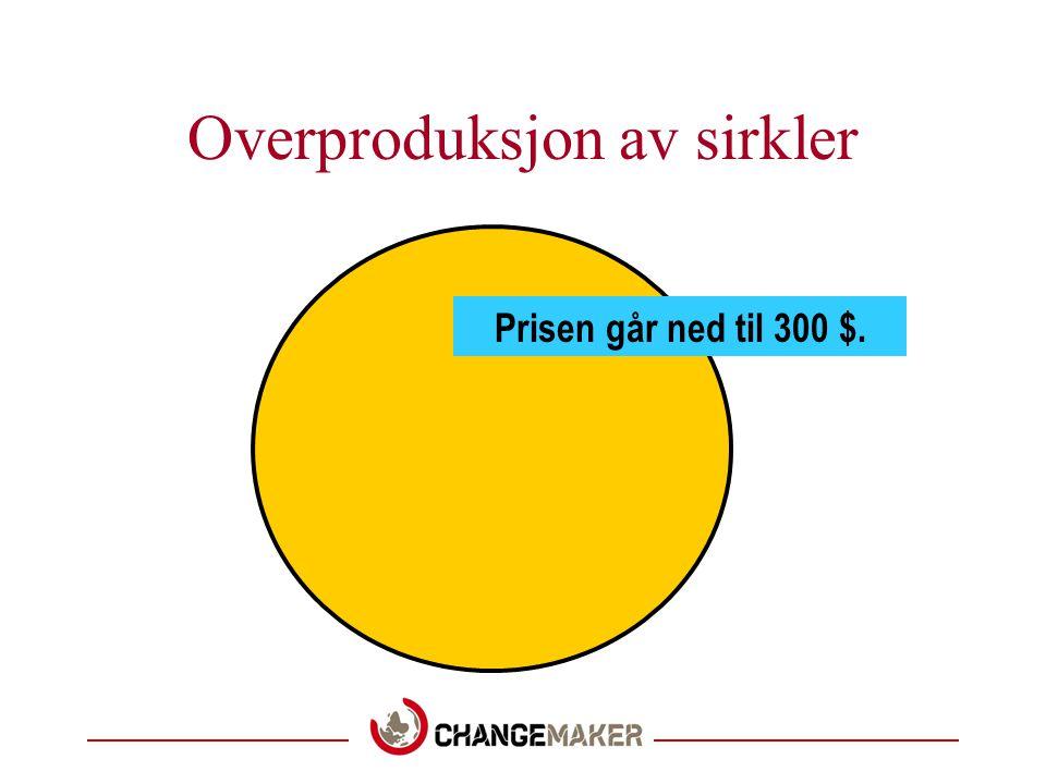 Overproduksjon av sirkler