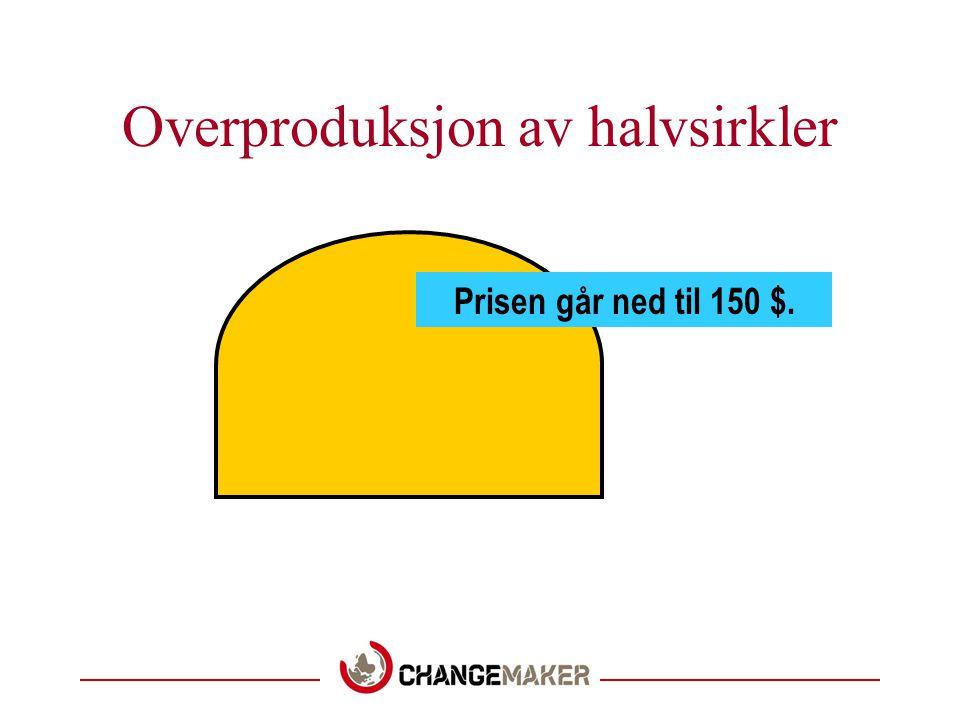 Overproduksjon av halvsirkler