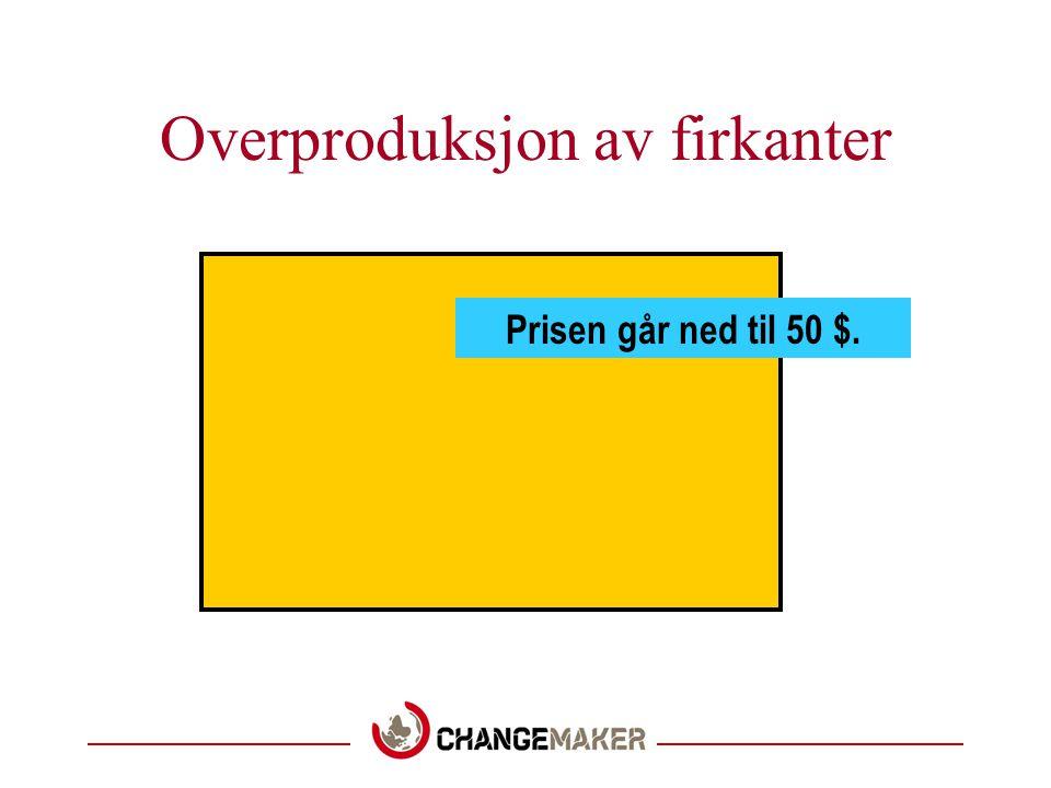 Overproduksjon av firkanter
