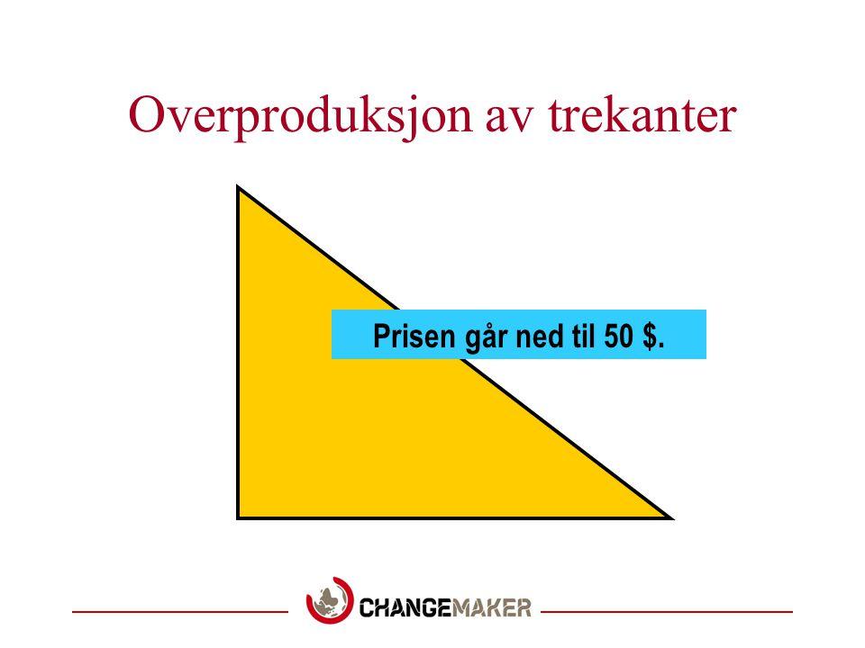 Overproduksjon av trekanter