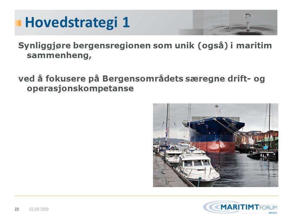 Hovedstrategi 1