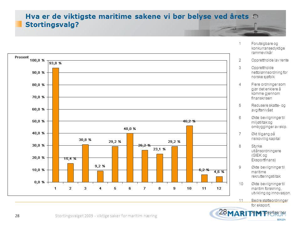 Hva er de viktigste maritime sakene vi bør belyse ved årets Stortingsvalg