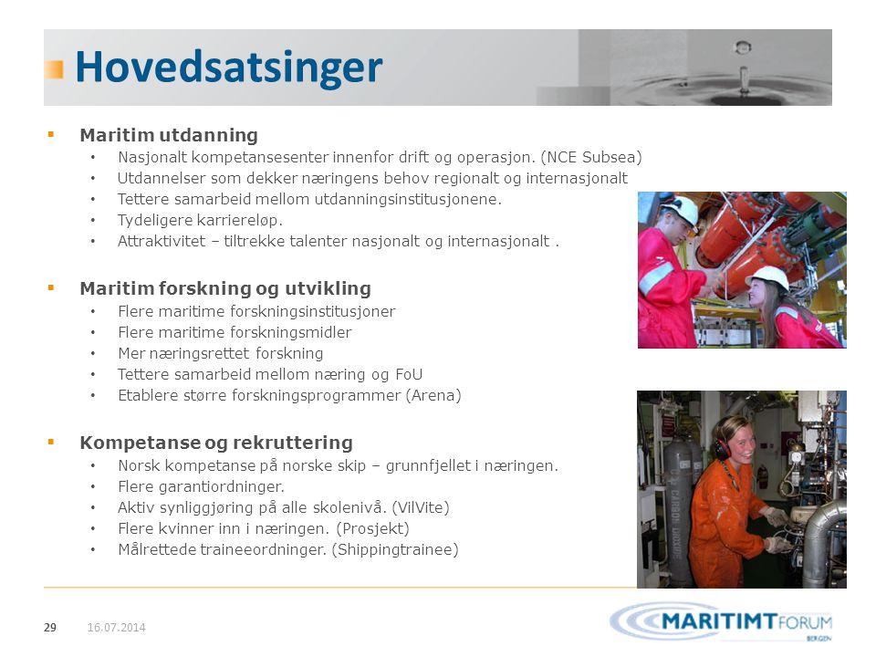 Hovedsatsinger Maritim utdanning Maritim forskning og utvikling