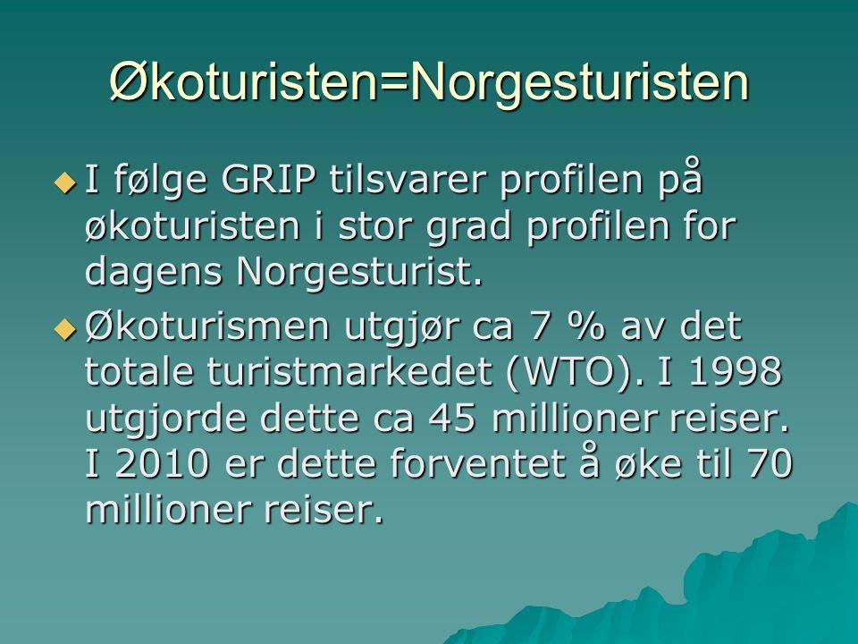 Økoturisten=Norgesturisten